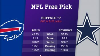 NFL Free Pick from Linebacker: Bills vs Cowboys