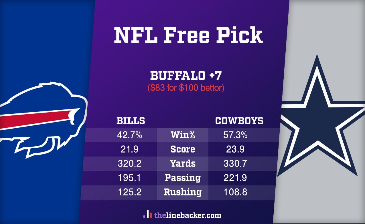 NFL Free Pick from Linebacker: Bills vs Cowboys