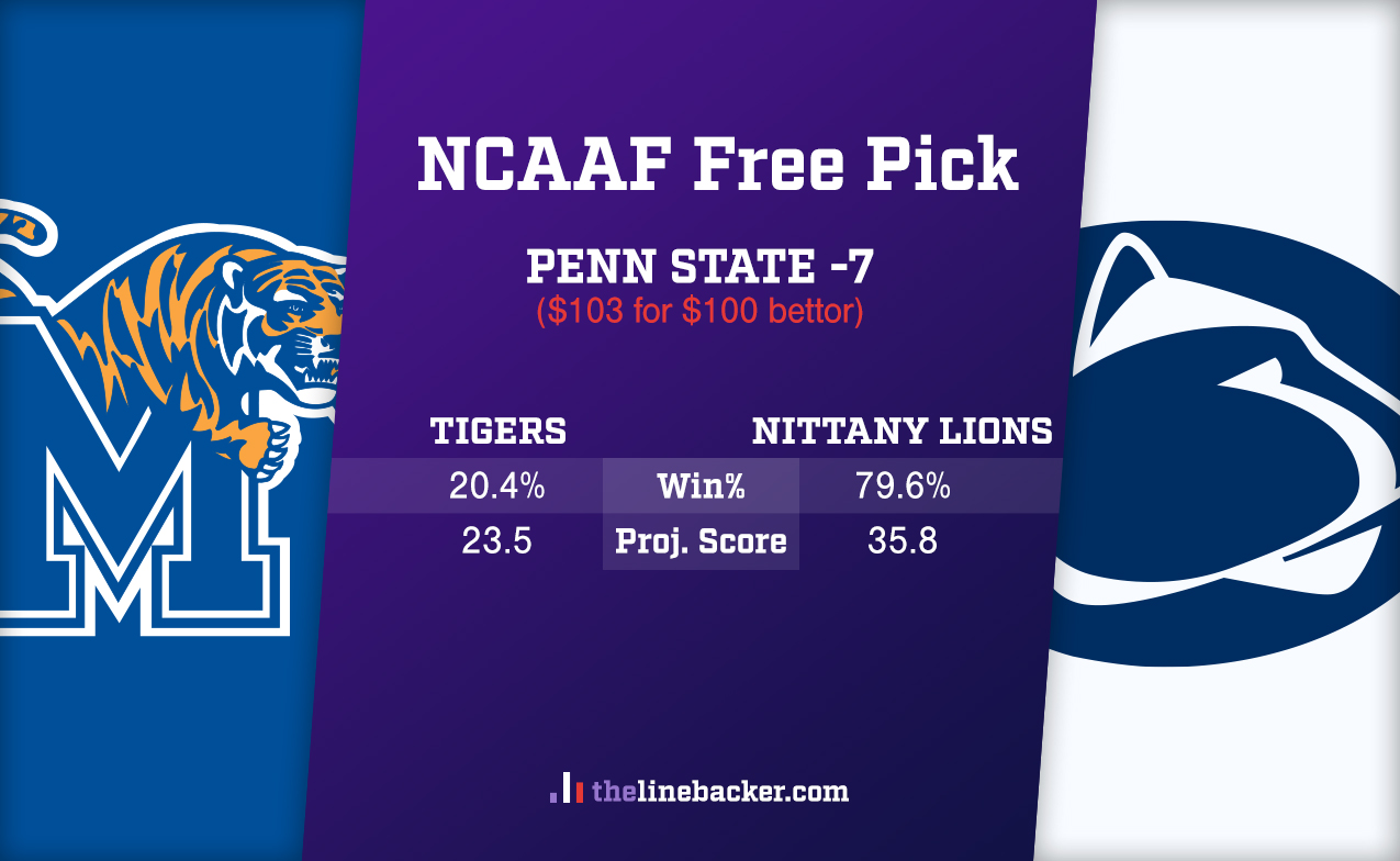Linebacker Free Pick Cotton Bowl Memphis vs Penn State Odds Shark