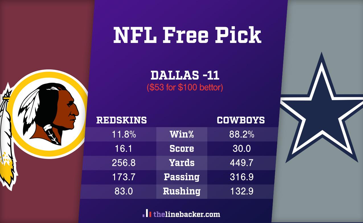 NFL Free Pick from Linebacker: Redskins vs Cowboys