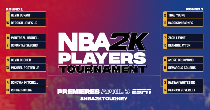 NBA2K20 Players-Only Tournament Betting Odds