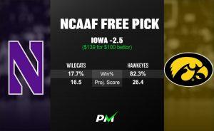 NCAAF Free Pick: Northwestern vs Iowa