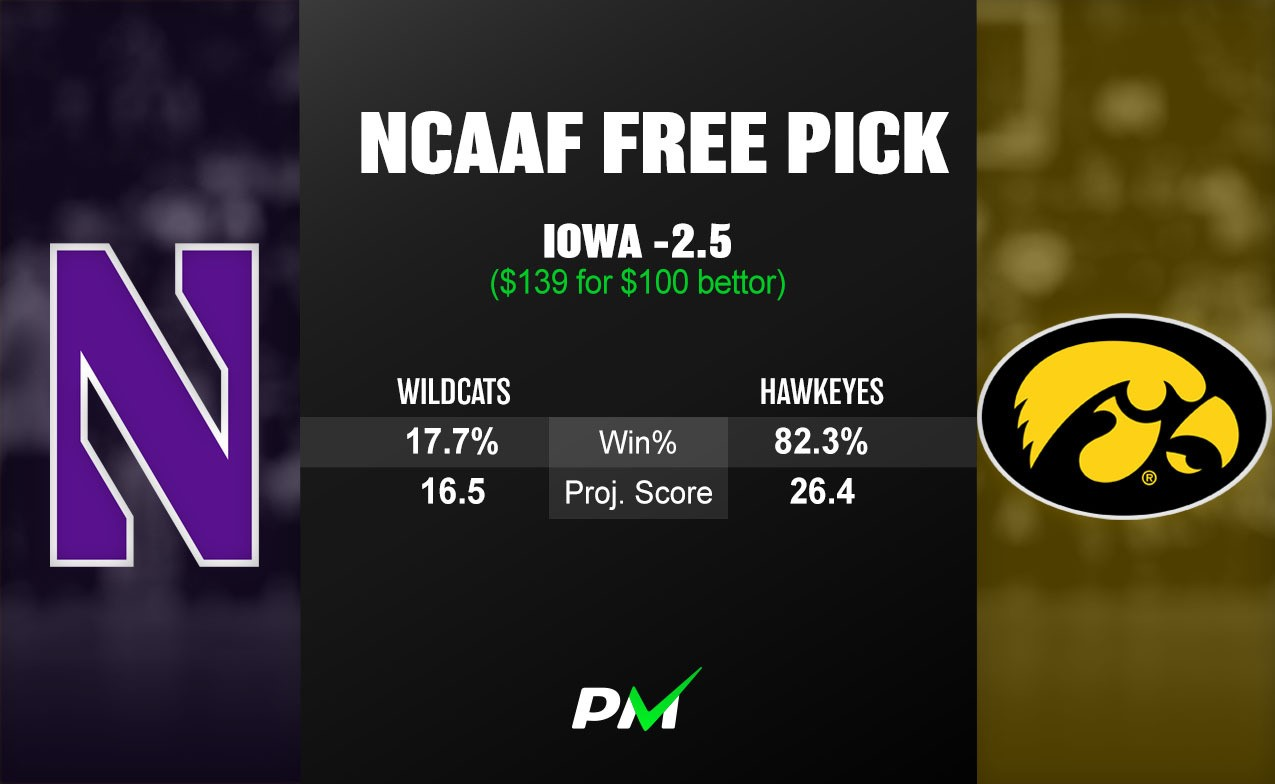 NCAAF Free Pick: Northwestern vs Iowa