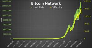 Seasonal Fluctuations And Bitcoin Mining – Bitcoin Magazine
